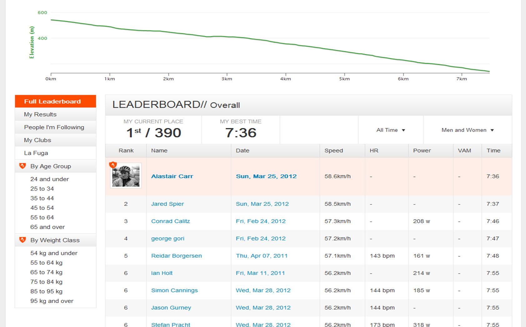 Segment Ranking